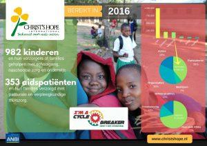 overzicht jaarverslag 2016